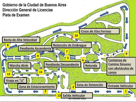 examen-de-manejo-capital-federal